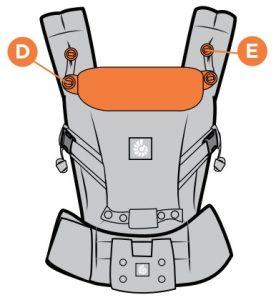 エルゴアダプトのヘッドサポート